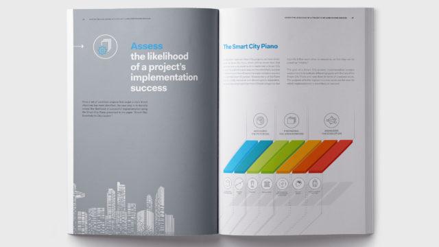 IMD editions Smart City